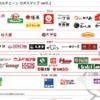 静岡県ローカルチェーンのカオスマップ(更新中)