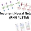 自然言語処理タスクでいろんなRNN系ニューラルネットでの精度を検証してみた【keras・機械学習】