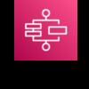SAM で Step Functions と Lambda のワークフローを管理する