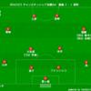 【J1 チャンピオンシップ決勝2nd】浦和 1 - 2 鹿島 これぞ常勝の底力...逆転勝利で下剋上成る