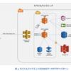 【募集】AWSでいま流行りのサーバーレス構築(BtoB)を学びながら作りたい人