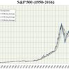 株価の下落がタイムセール祭りに見える