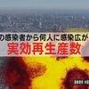 「東京都の実効再生産数は先月31日時点で1.24,年が明けて緊急事態宣言が出された  今月7日時点で1.27, 14日の時点でも1.21と, 1を超えて拡大する傾向が見られます」NHKニュースWEB.なんと分かりやすいことでしょう.他の報道各社も見習って「実効再生産数」を取り入れた報道をぜひ.また,BuzzFeed掲載の西浦教授シミュレーションによれば,十分な感染抑制なしで宣言を解除すると,第4波がすぐにやって来る.経済学者も巻き込んだ「データに基づいた政策決定」は必須.