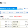 【株主優待導入】岡山製紙(3892)のQUOカード 2