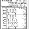 ムンディーファーマ株式会社 第29期決算公告