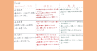 SHOWROOM前田社長流「思考力が高まるメモ習慣」。3ステップで日常を書き留める効果がすごい