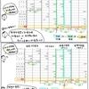 簿記きほんのき117【精算表】利益と損失