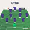 ~感想!!~日本代表vsパナマ代表 国際親善試合2020/11/13
