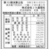 株式会社JX通信社 第13期決算公告