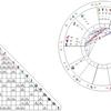 1/15の星の流れと、食べ物と社会情勢と意識段階の関連について考察してみる