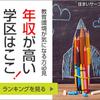 六本松再開発地区に入居するテナントがJRより発表された