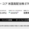 【銘柄分析】HDVに901株900万円投資して思うこと【全株利益確定済み】