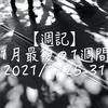 【週記】1月最後の1週間 2021/1/25-31