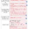 自分でやる ドローンの許可・承認の申請(4) 飛行マニュアル