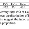 キーポイント系物体検出モデル その2:「CenterNet: Keypoint Triplets for Object Detection」を読んでみました