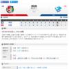 2019-04-24 カープ第22戦(マツダスタジアム)◯5対0 中日(10勝12敗0分)ノムスケ7回0封で2勝目。スクイズも決めた!