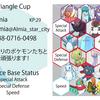 【Triangle Cup】参加者一覧&パーティズ