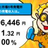 睦沢町上市場5号発電所の1月度の売電収入を分配しました