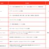 エードット(7063) 2019年3月29日(金)上場