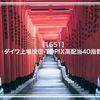 【1651】ダイワ上場投信-TOPIX高配当40指数を調べてみました!