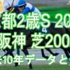 【京都2歳S 2020】過去10年データと予想
