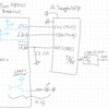 I2C / 静電容量式近接 & タッチセンサーAdafruit MPR121 / GPIOを使う / LEDドライバー