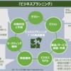 ビジネス成功のための7つの構成要素!【トレンド図解】『ビジネスプランニング』