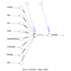 Rによるニューラルネットワーク―neuralnet関数を利用した例―