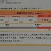 英検準2級の結果 一次試験 ~不登校からの再登校~