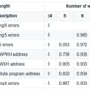 Segwitのアドレスフォーマットを定義したBIP-173