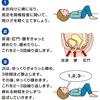 頻尿、尿失禁、過活動膀胱の治療は??骨盤底筋体操について