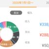 2020年月7月分の家計簿公開!!