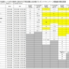 9月14日付ビルボードジャパンソングスチャート、BTS「Dynamite」のストリーミングが急落した理由を探る