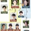 福井中2自殺 パワハラ教師と教育委員会の責任は? 調査報告書の「再発防止の提言」を読む