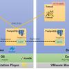 Docker SwarmでスケーラブルなコンテナWEBアプリを構築する