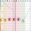 カラダ予報   <気温と気圧の波が来る> 気温差のアレルギー反応に要注意