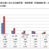 日本の製造業現場力の構造的劣化の恐れにどう対処するか