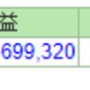 平成31年1月末 投資成績