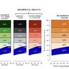 NT肥厚に関する論文が、掲載されました。