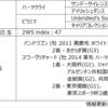 POG2020-2021ドラフト対策 No.3 ルナベイル