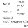 POG2020-2021ドラフト対策 No.168 マジックビューティ