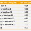 タイ株の基本的な知識2