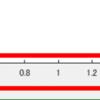MATLABでグラフを描いた時に,軸の目盛の数値の有効数字を整える方法