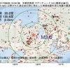 2017年08月20日 10時34分 京都府南部でM3.0の地震