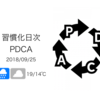 連休明けの仕事は、あらかじめバッファを設けておく[習慣化日次PDCA 2018/09/25]