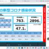 新型コロナ 兵庫県 452人 , 宝塚市 8人