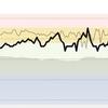 ジョギング13.54km・早朝Tペース走