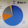 ETFを追加購入