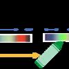補色のスペクトル的な意味
