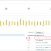 はてなブログ アクセス解析ページのソースコードを確認する。